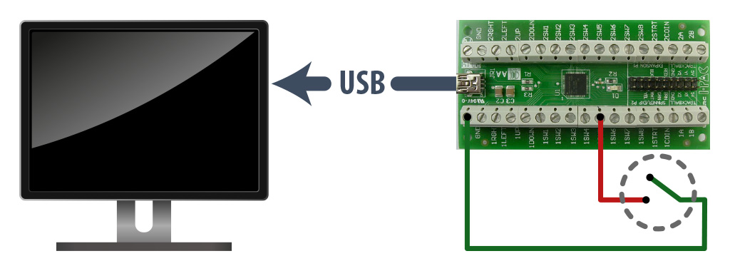 USB Keyboard Emulator